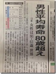 日本人男性平均寿命 80歳超え!